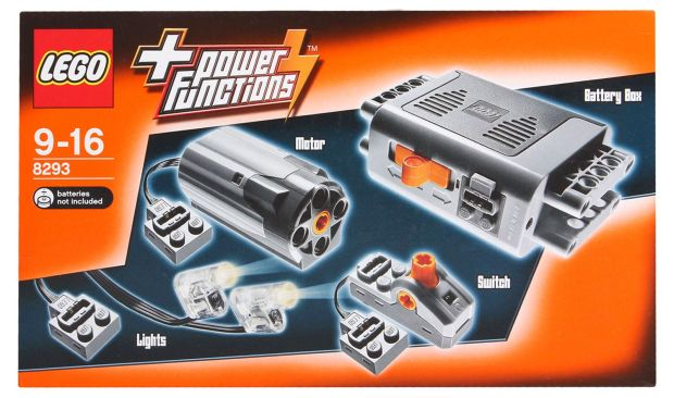 Power Functions 2